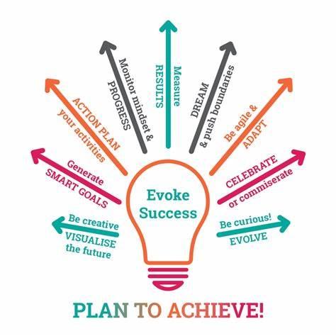 Your Agenda for Preplanning Success