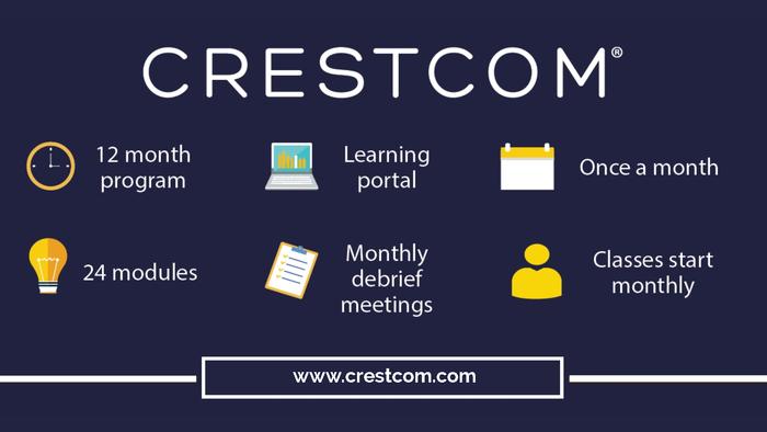 Crestcom 6 Icons