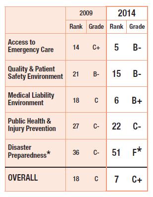 Ohio Grades