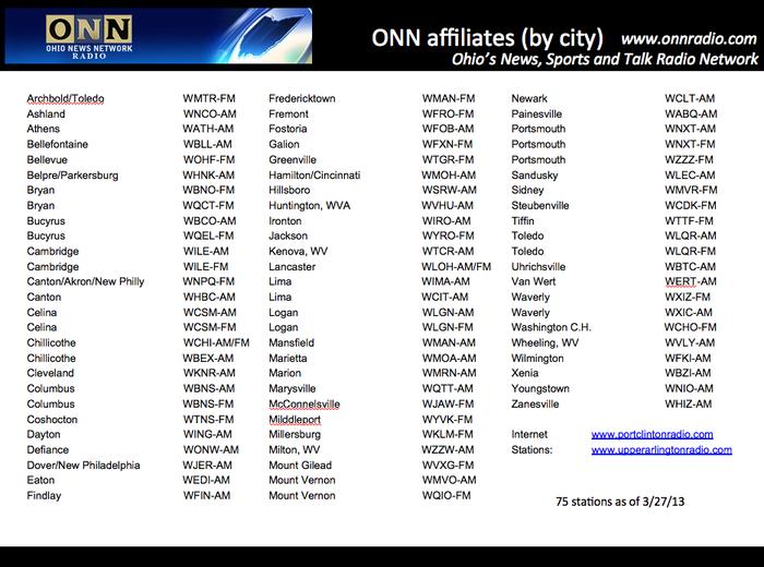 ONN Radio Stations