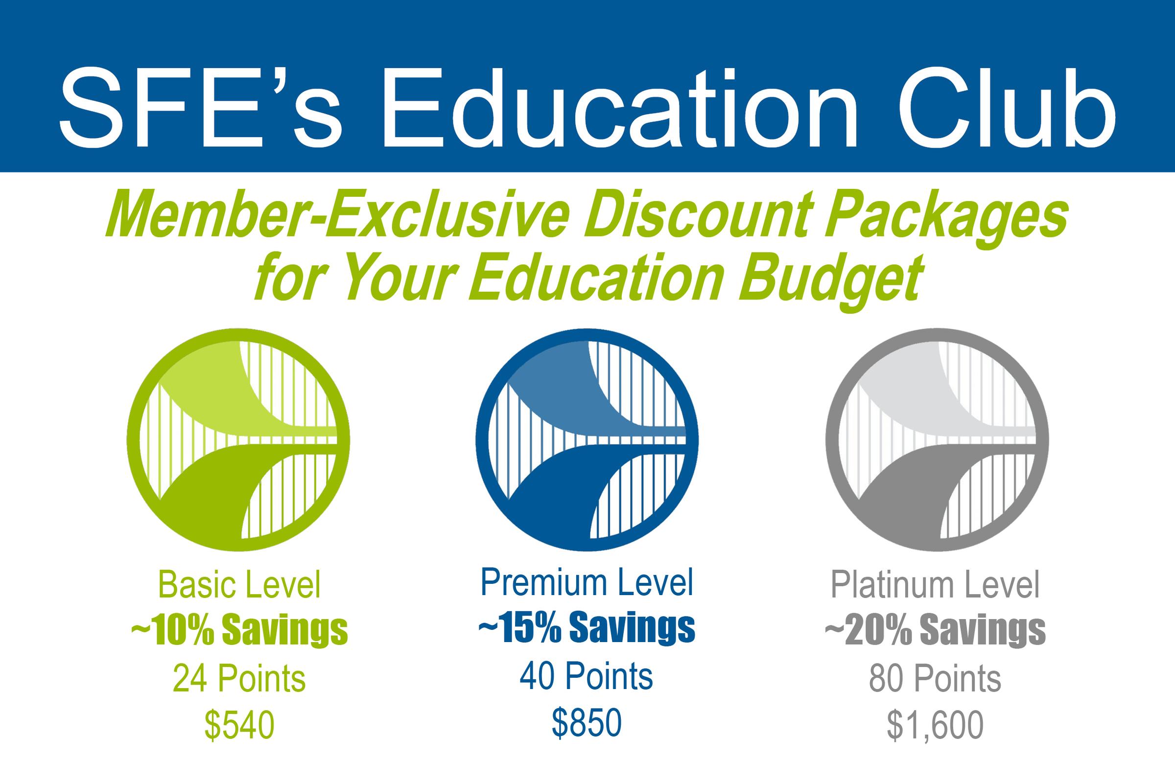 SFE Education Club Budget