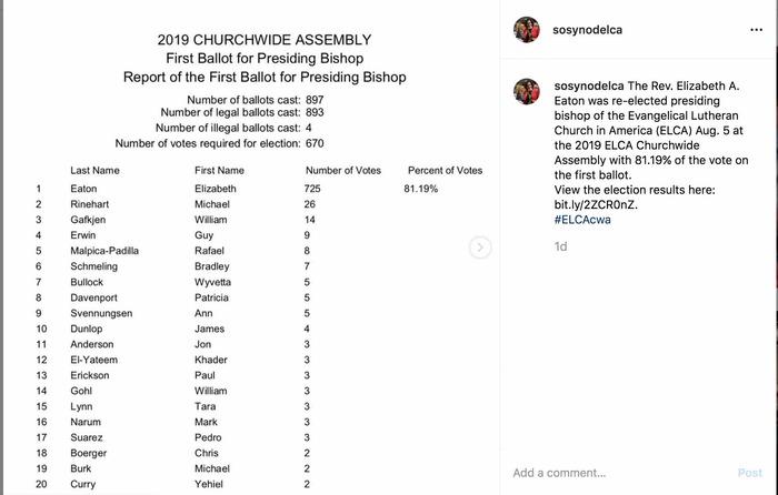 Bishop Election Ballot Cwa 2019 Instagram
